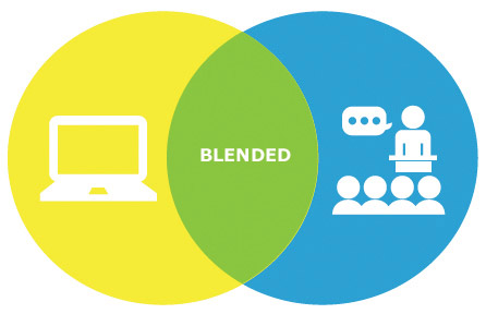 Syntra AB en blended learning